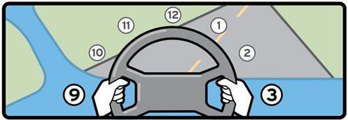 Sujetar así el volante