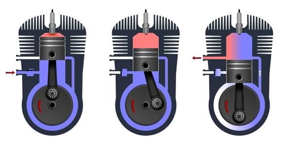 Proceso Combustión Motor 2 Tiempos