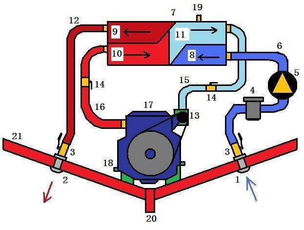 Sistema Enfriamiento Lancha Entrada Anticongelante