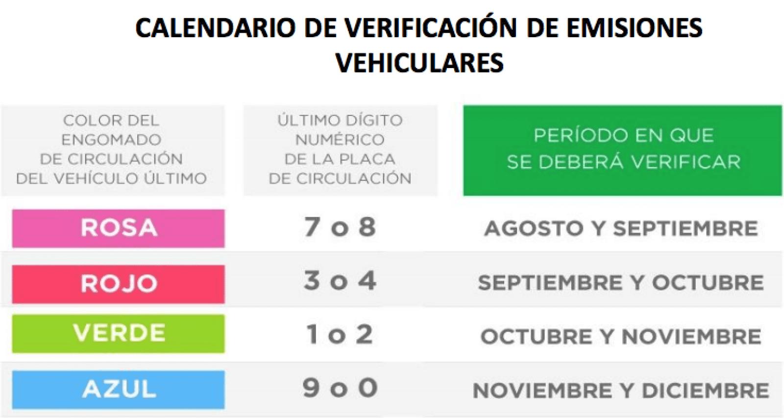 Verificación Vehicular 2020